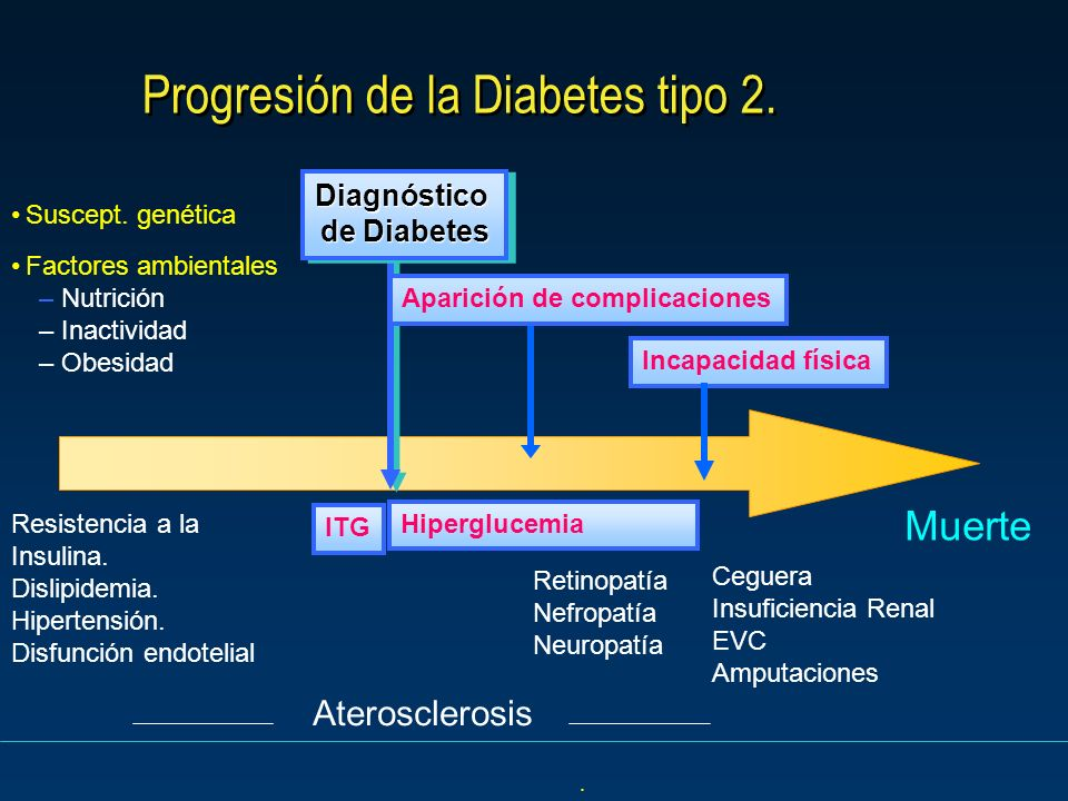 Progresión de la Diabetes tipo 2.
