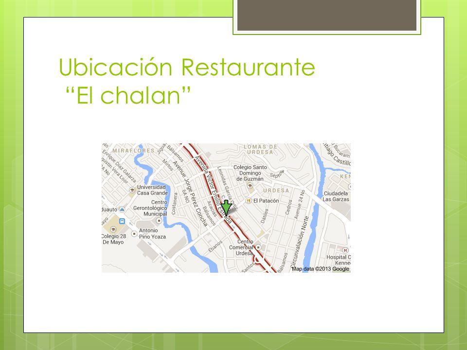 Ubicación Restaurante El chalan