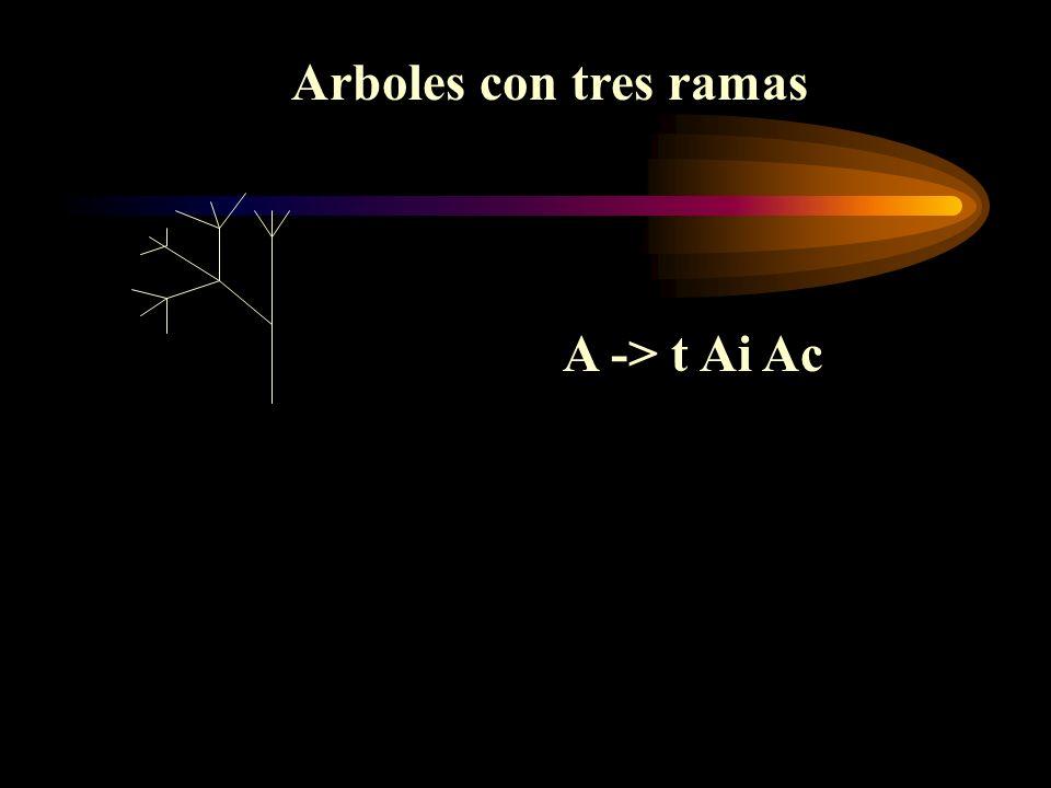 Arboles con tres ramas A -> t Ai Ac