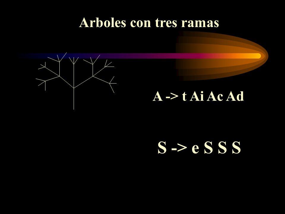 Arboles con tres ramas A -> t Ai Ac Ad S -> e S S S