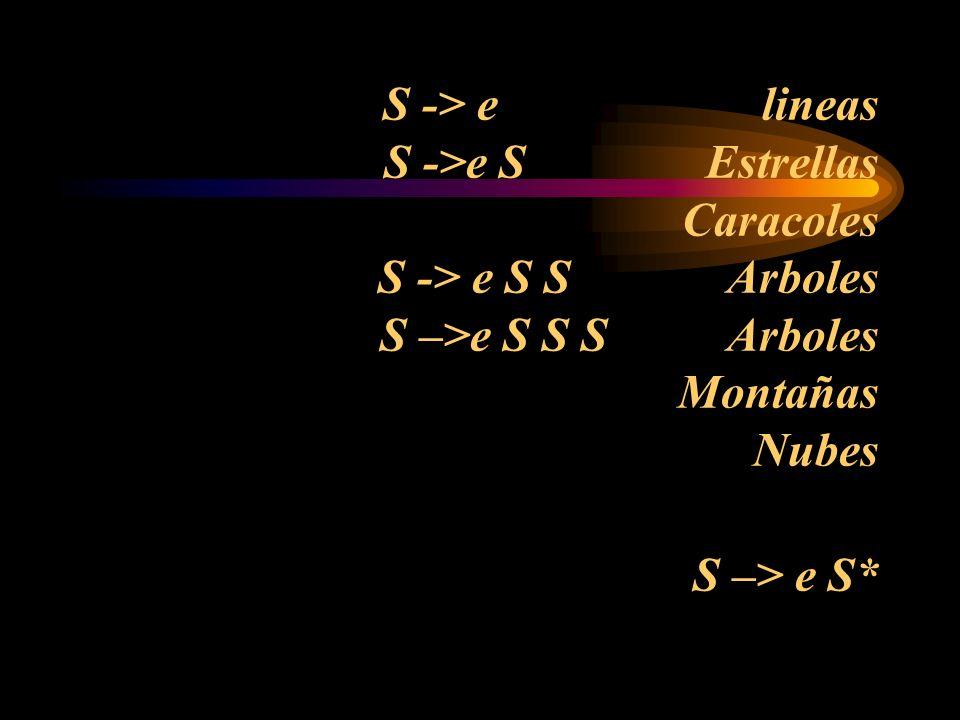 S -> e lineas S ->e S Estrellas Caracoles S -> e S S Arboles S –>e S S S Arboles Montañas Nubes S –> e S*