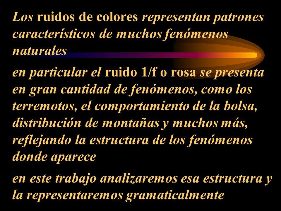 Los ruidos de colores representan patrones característicos de muchos fenómenos naturales en particular el ruido 1/f o rosa se presenta en gran cantidad de fenómenos, como los terremotos, el comportamiento de la bolsa, distribución de montañas y muchos más, reflejando la estructura de los fenómenos donde aparece en este trabajo analizaremos esa estructura y la representaremos gramaticalmente