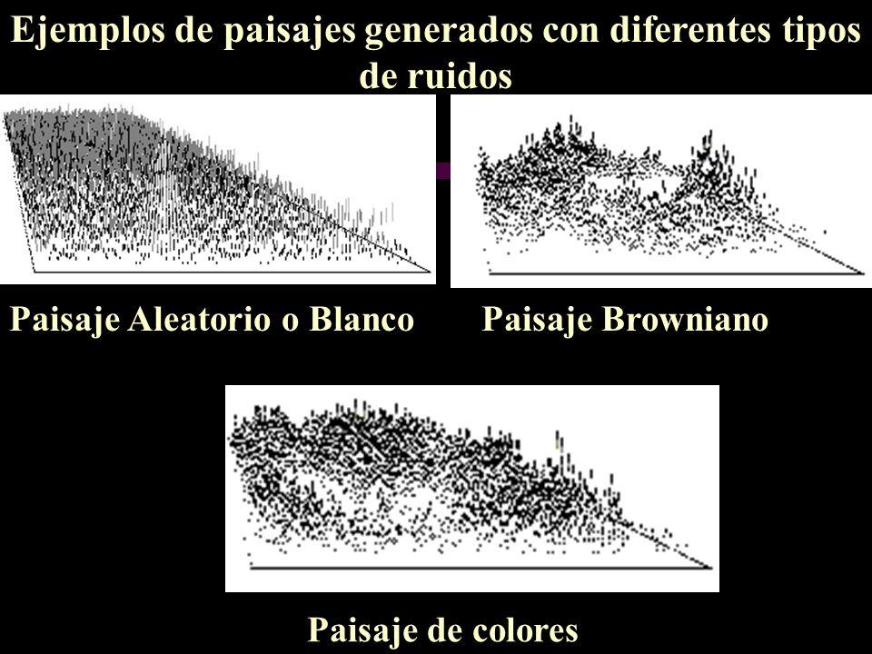 Ejemplos de paisajes generados con diferentes tipos de ruidos