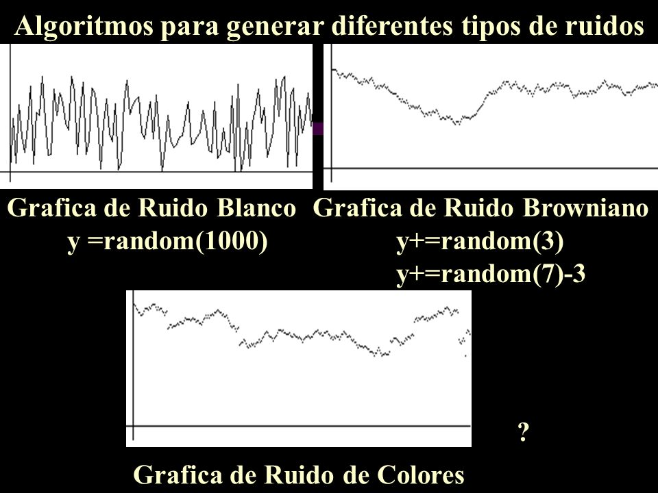 Algoritmos para generar diferentes tipos de ruidos