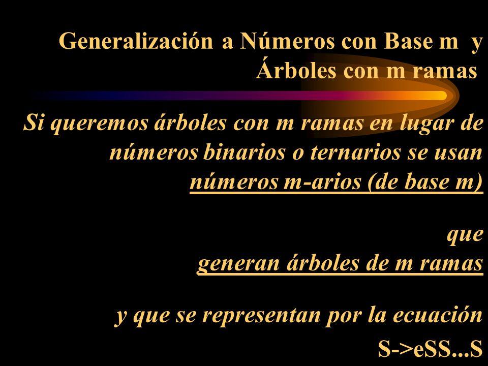 Generalización a Números con Base m y Árboles con m ramas Si queremos árboles con m ramas en lugar de números binarios o ternarios se usan números m-arios (de base m) que generan árboles de m ramas y que se representan por la ecuación S->eSS...S