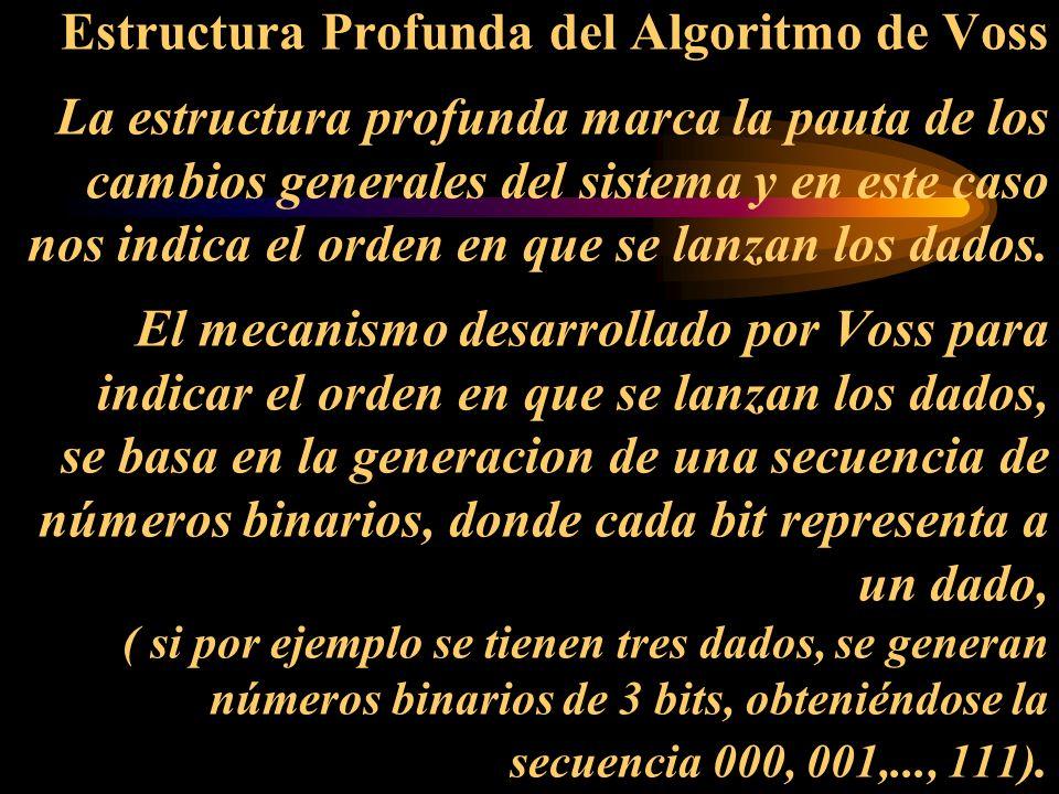 Estructura Profunda del Algoritmo de Voss La estructura profunda marca la pauta de los cambios generales del sistema y en este caso nos indica el orden en que se lanzan los dados.