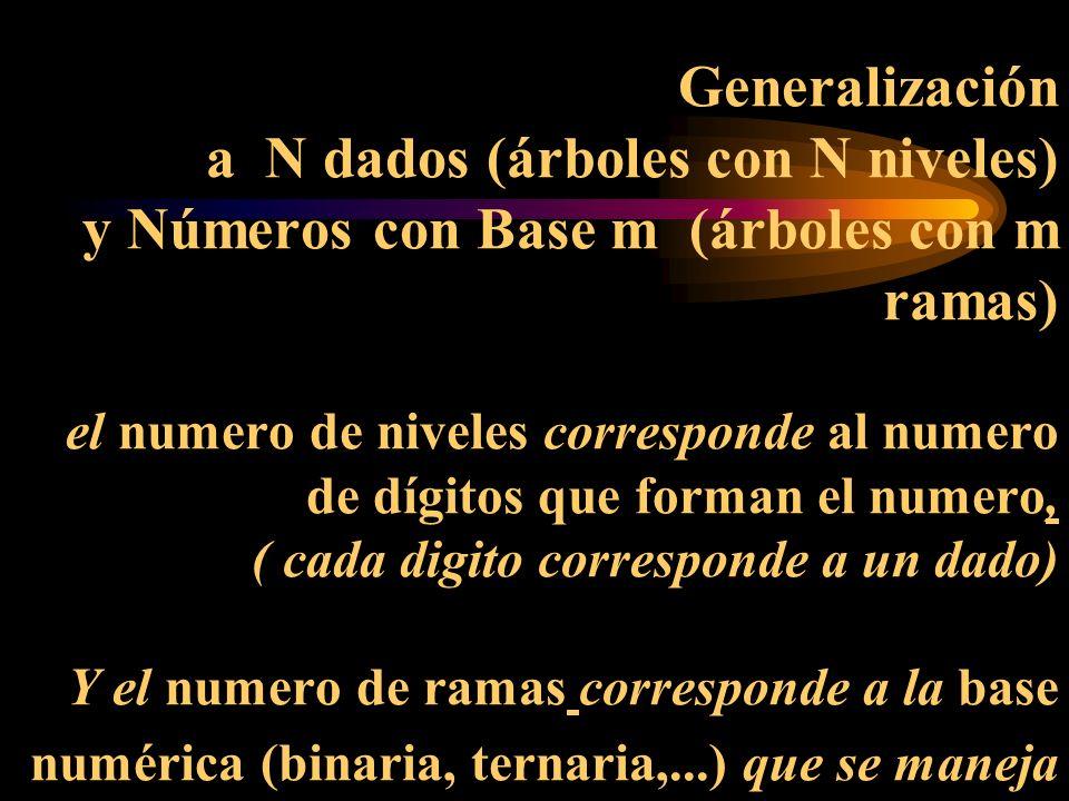 Generalización a N dados (árboles con N niveles) y Números con Base m (árboles con m ramas) el numero de niveles corresponde al numero de dígitos que forman el numero, ( cada digito corresponde a un dado) Y el numero de ramas corresponde a la base numérica (binaria, ternaria,...) que se maneja