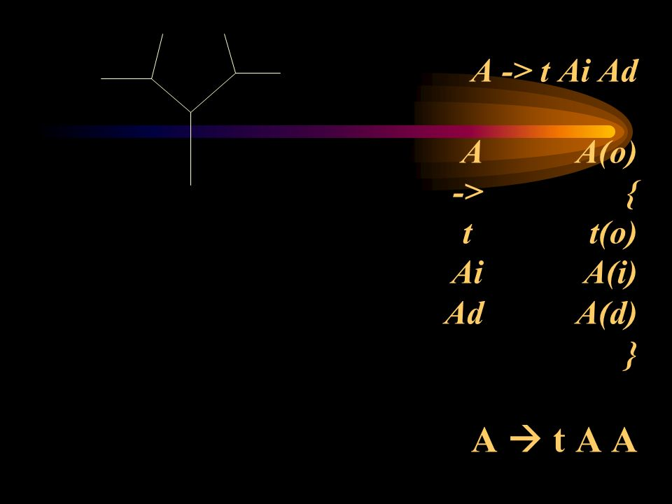A -> t Ai Ad A A(o) -> { t t(o) Ai A(i) Ad A(d) } A  t A A