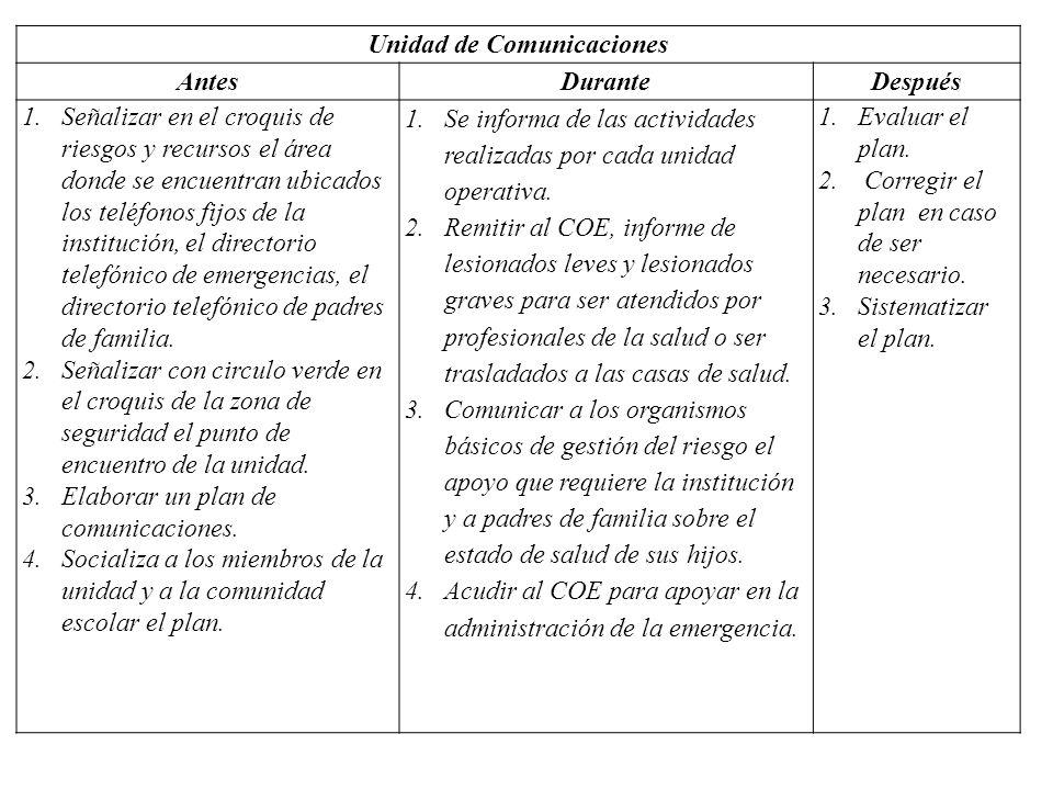 Unidad de Comunicaciones
