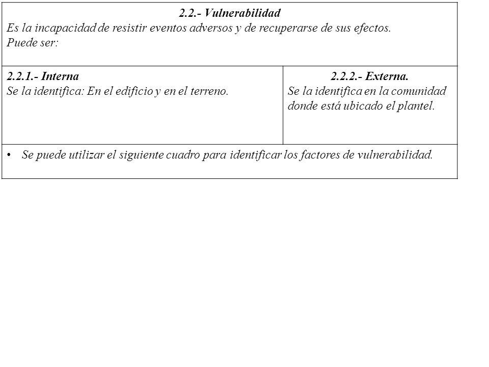 2.2.- Vulnerabilidad Es la incapacidad de resistir eventos adversos y de recuperarse de sus efectos.
