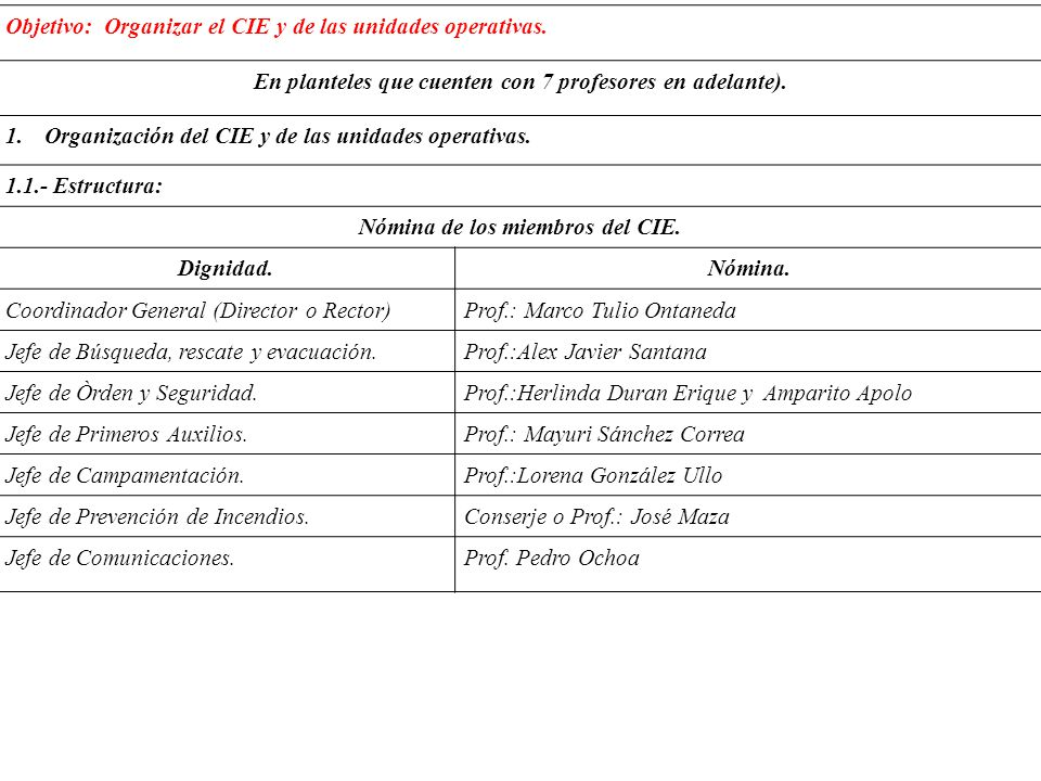 Objetivo: Organizar el CIE y de las unidades operativas.