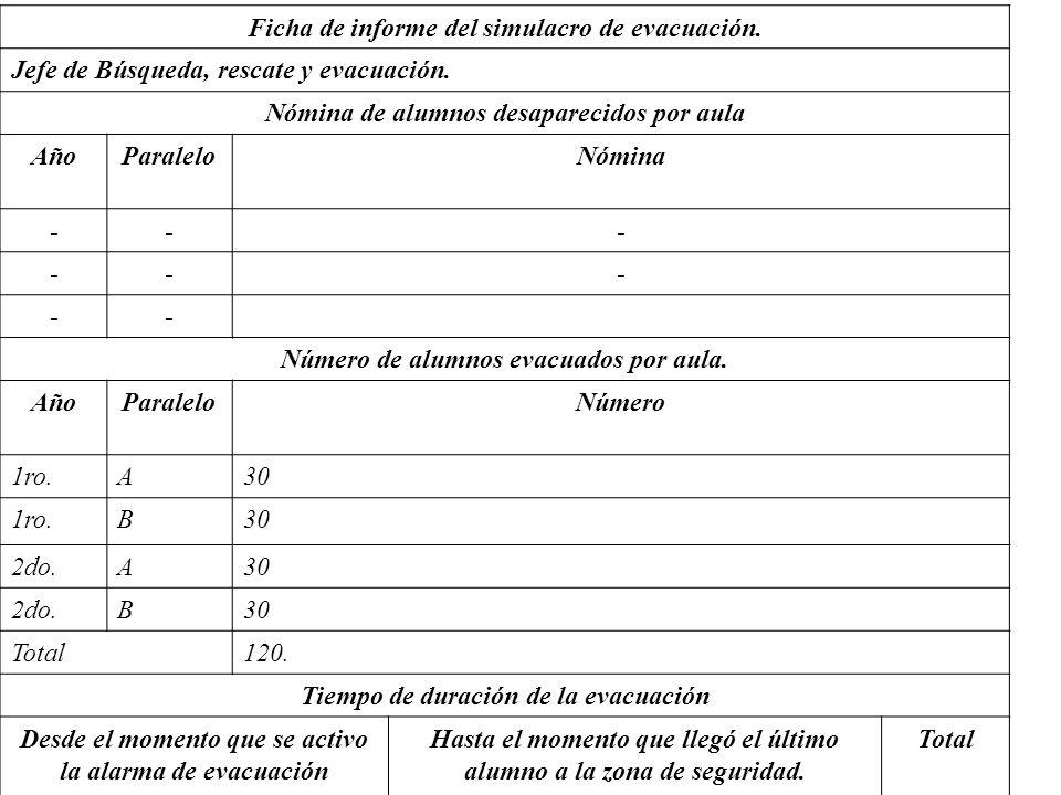 Ficha de informe del simulacro de evacuación.