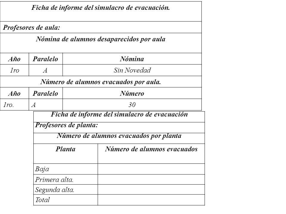 Ficha de informe del simulacro de evacuación. Profesores de aula:
