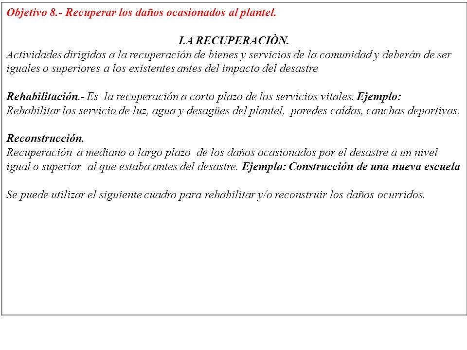 Objetivo 8.- Recuperar los daños ocasionados al plantel.