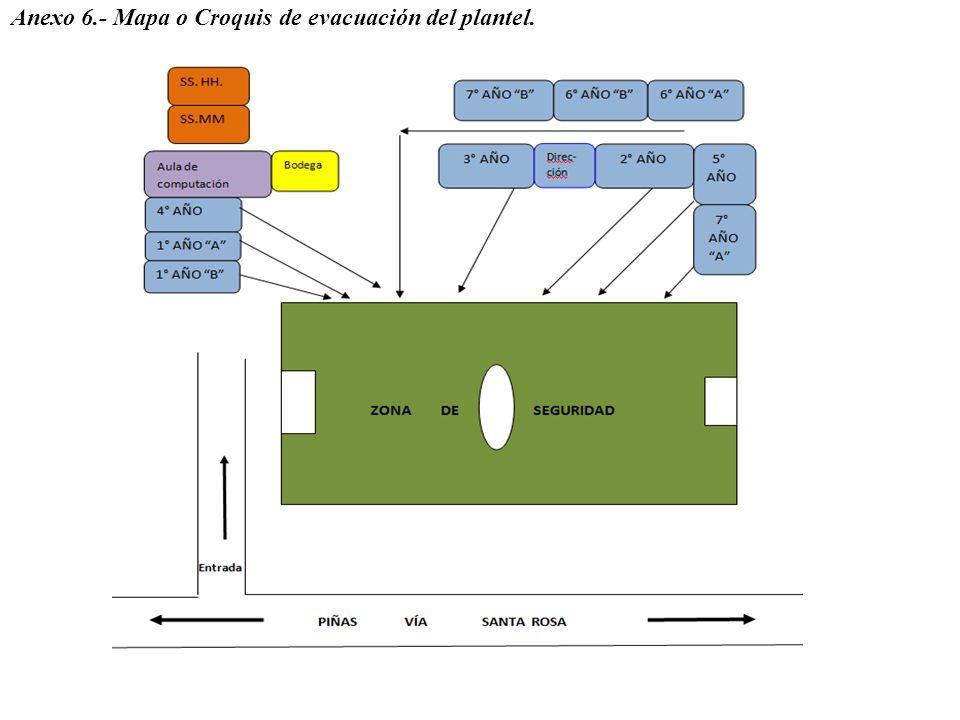Anexo 6.- Mapa o Croquis de evacuación del plantel.