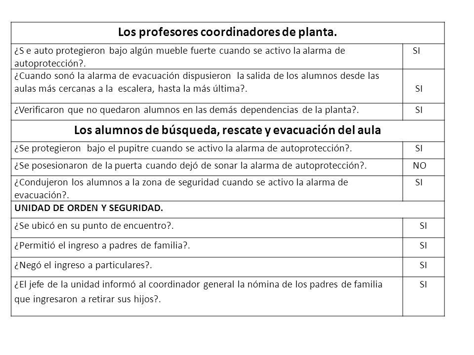 Los profesores coordinadores de planta.