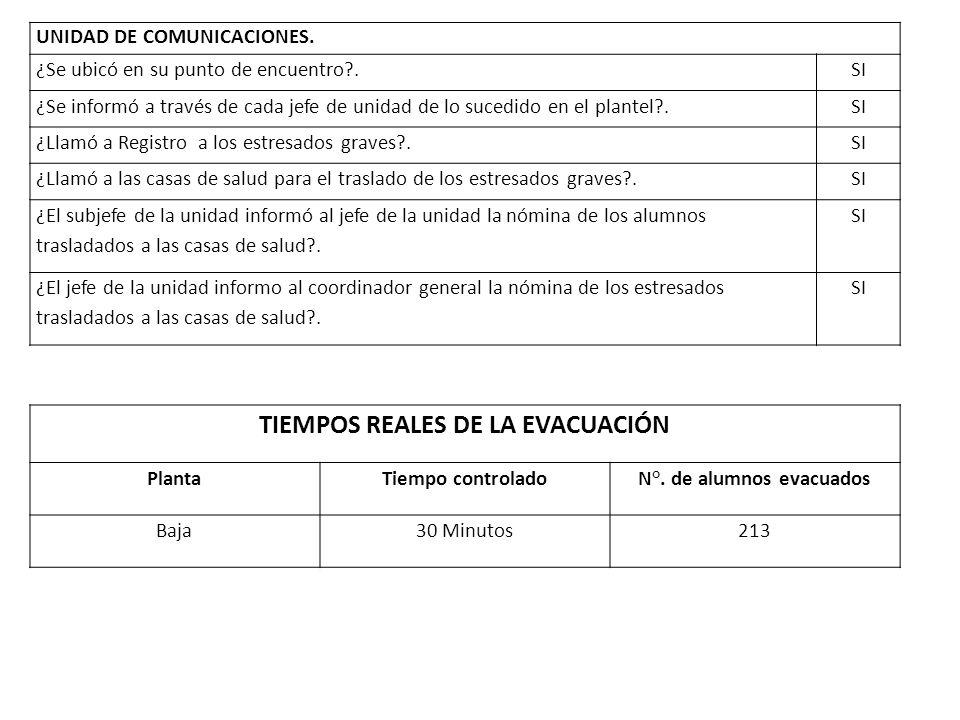 TIEMPOS REALES DE LA EVACUACIÓN N°. de alumnos evacuados