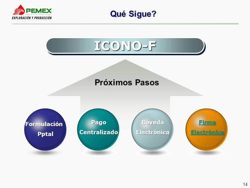ICONO-F Qué Sigue Próximos Pasos Formulación Pptal Pago Centralizado