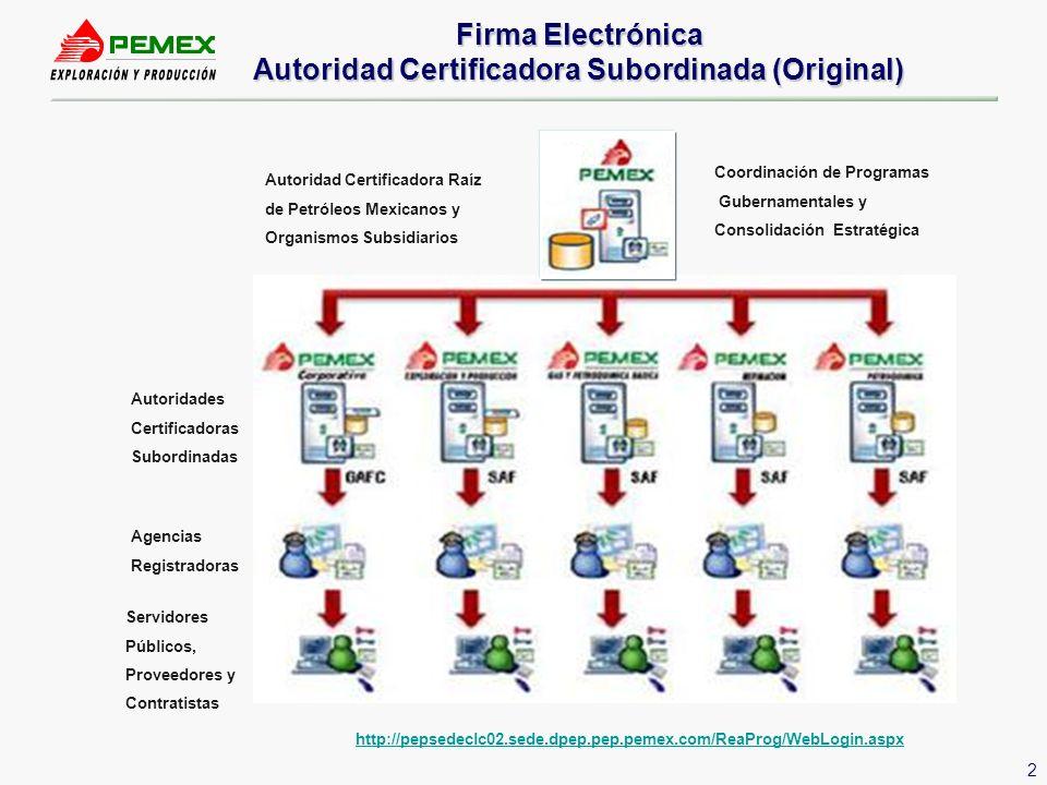 Firma Electrónica Autoridad Certificadora Subordinada (Original)