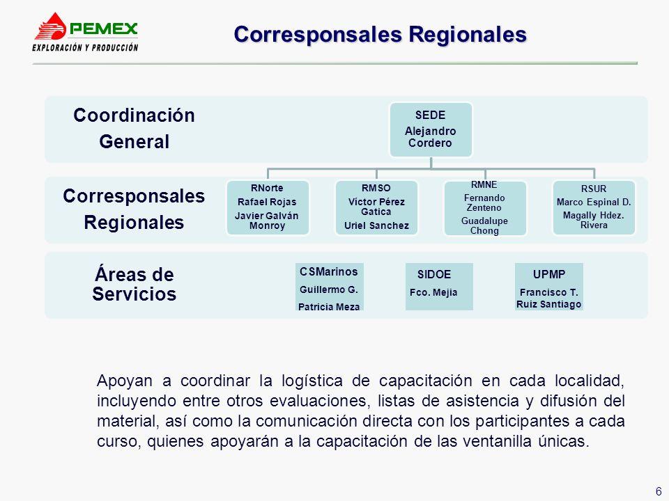 Corresponsales Regionales