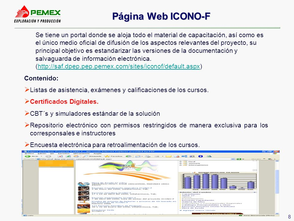 Página Web ICONO-F