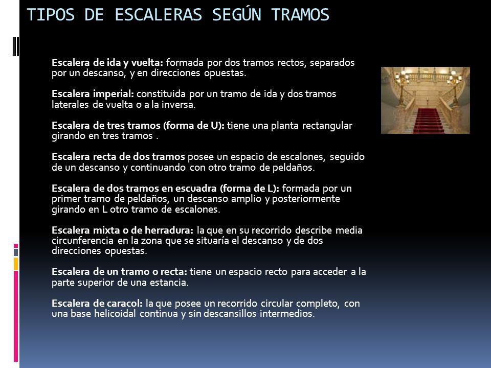 TIPOS DE ESCALERAS SEGÚN TRAMOS