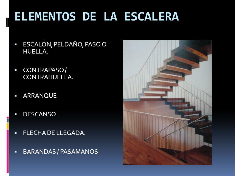 ELEMENTOS DE LA ESCALERA
