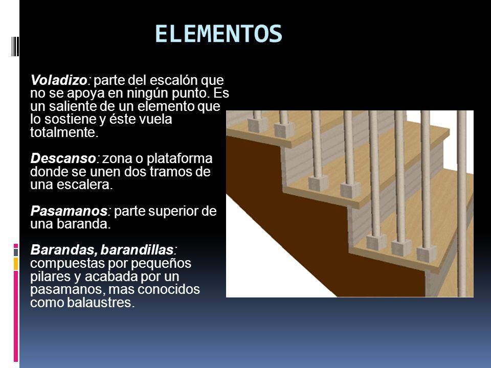ELEMENTOS Voladizo: parte del escalón que no se apoya en ningún punto. Es un saliente de un elemento que lo sostiene y éste vuela totalmente.