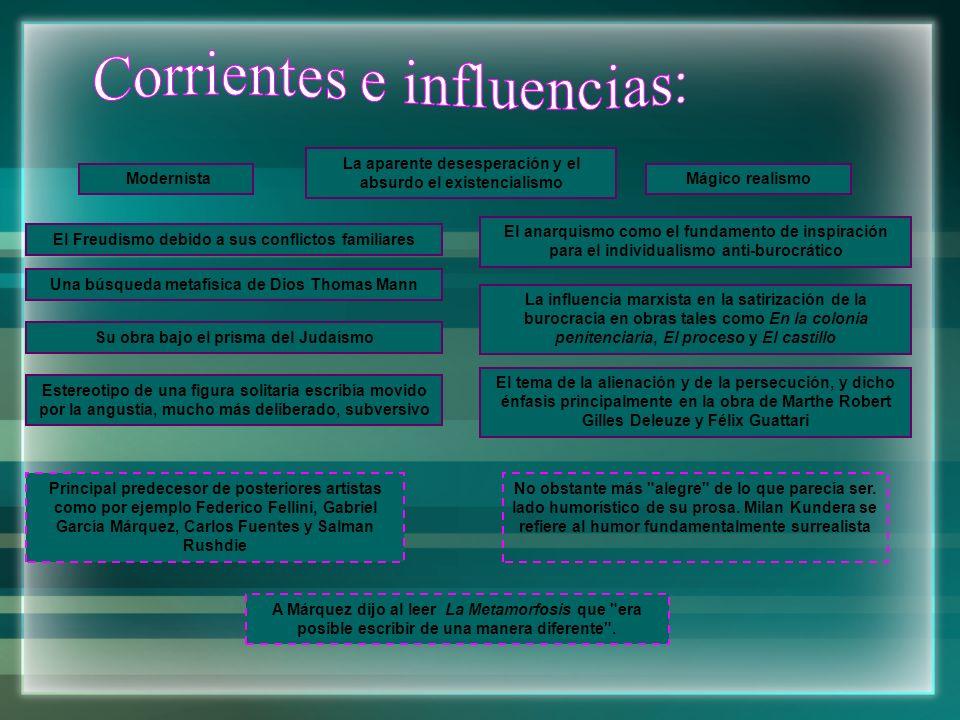 Corrientes e influencias: