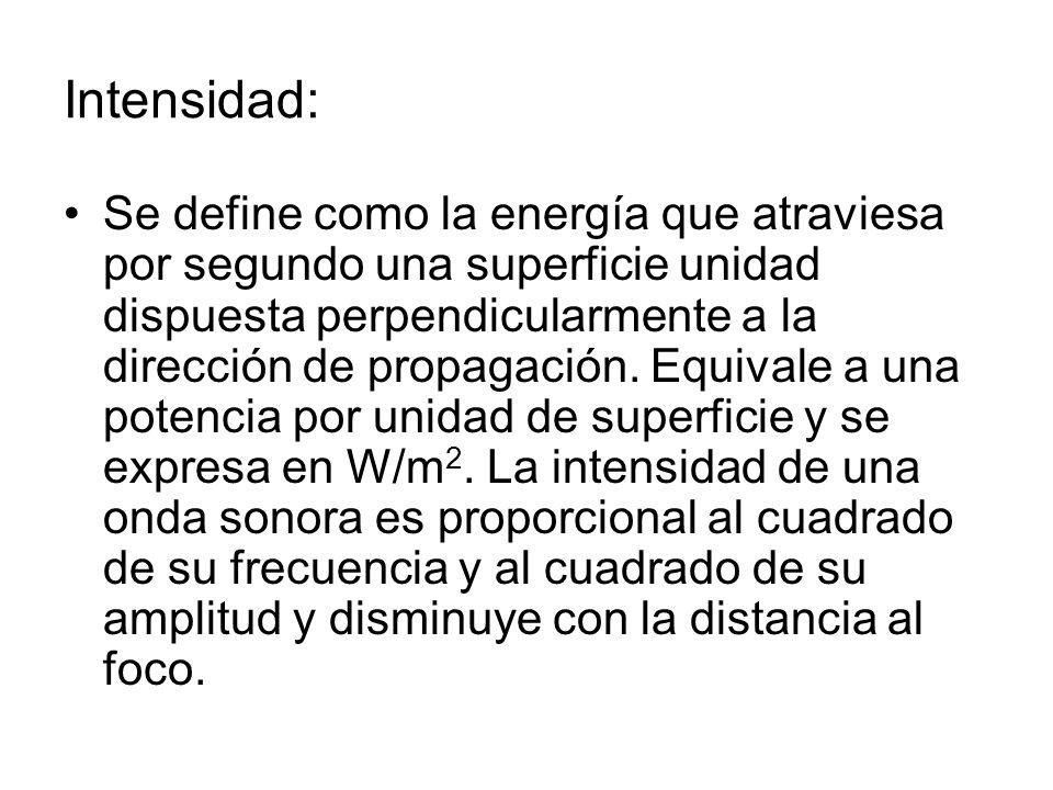 Intensidad: