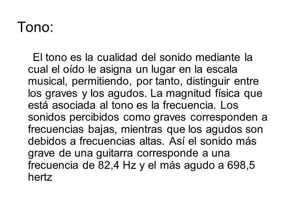 Tono: