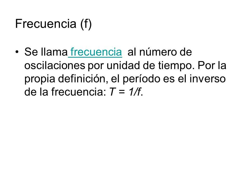 Frecuencia (f)