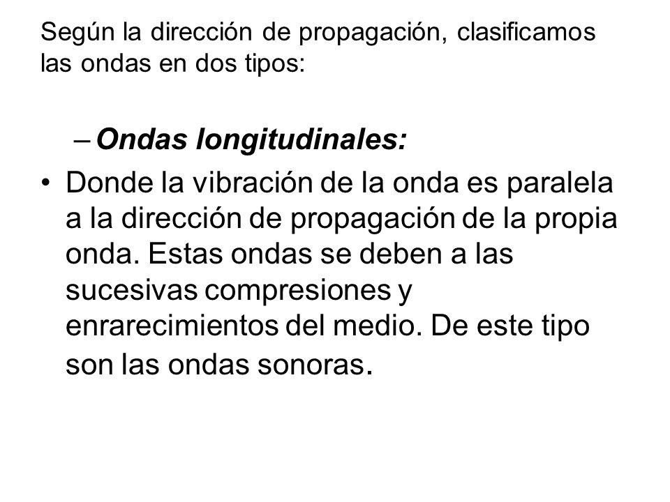Ondas longitudinales: