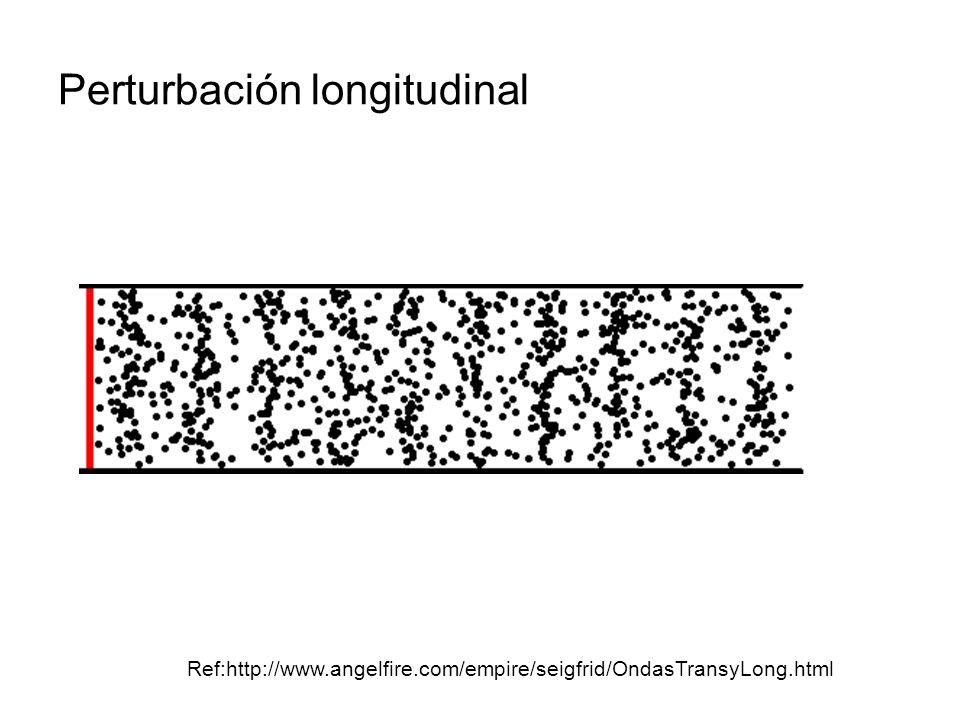 Perturbación longitudinal