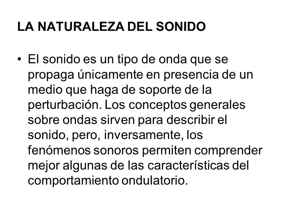 LA NATURALEZA DEL SONIDO
