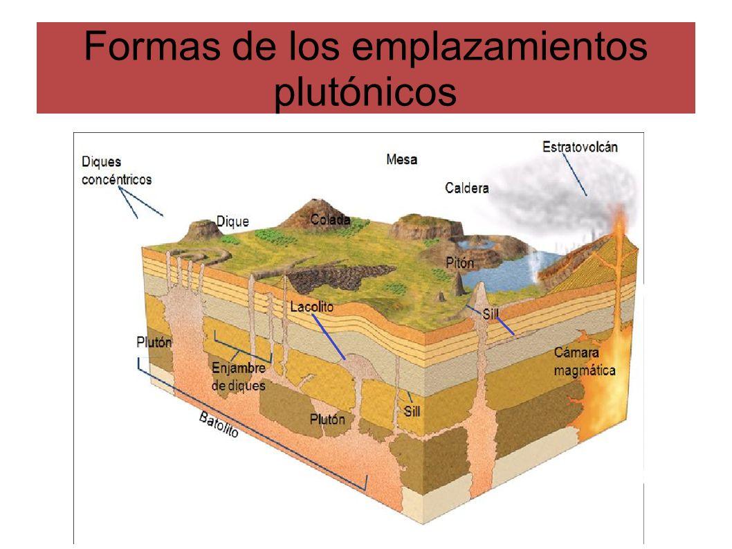 Formas de los emplazamientos plutónicos