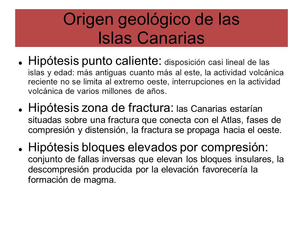 Origen geológico de las Islas Canarias