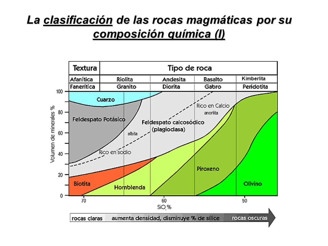 La clasificación de las rocas magmáticas por su composición química (I)