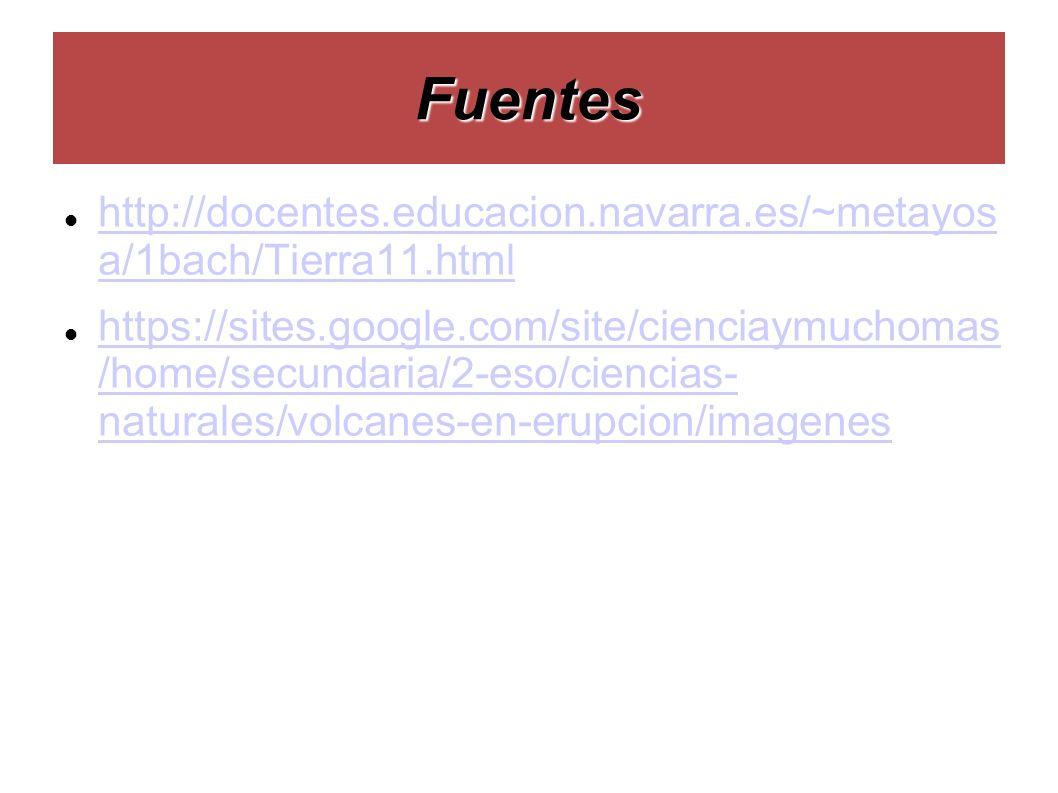 Fuentes http://docentes.educacion.navarra.es/~metayos a/1bach/Tierra11.html.