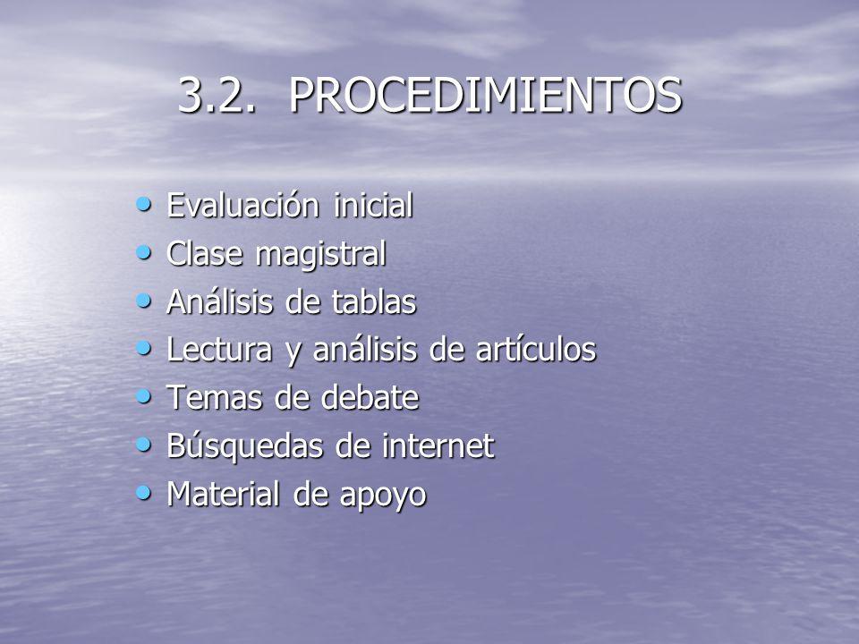 3.2. PROCEDIMIENTOS Evaluación inicial Clase magistral