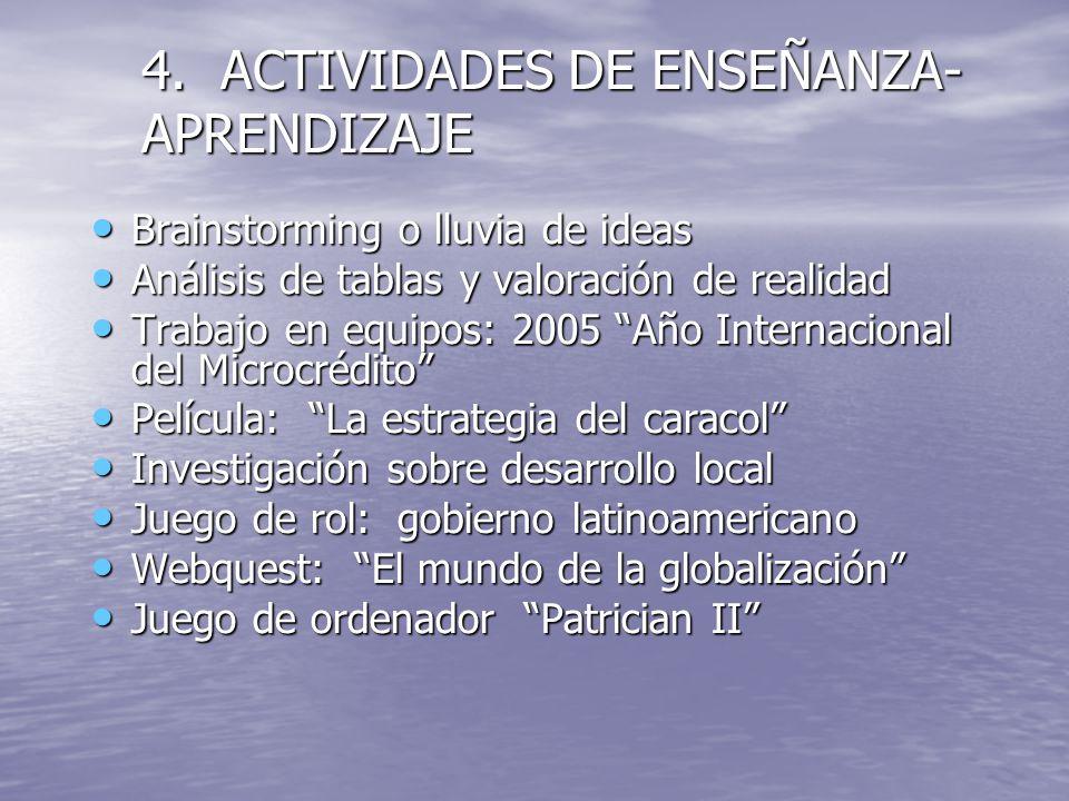 4. ACTIVIDADES DE ENSEÑANZA-APRENDIZAJE