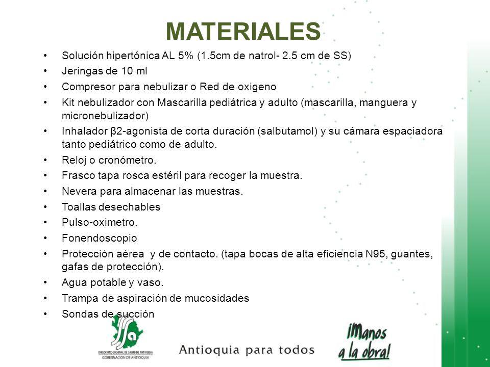 MATERIALES Solución hipertónica AL 5% (1.5cm de natrol- 2.5 cm de SS)