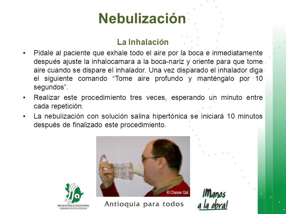 Nebulización La Inhalación