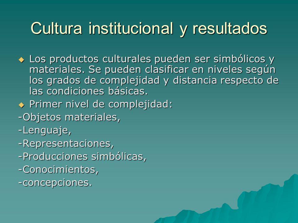 Cultura institucional y resultados