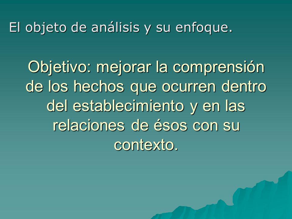 Componentes constitutivos para el análisis Objetivo: mejorar la comprensión de los hechos que ocurren dentro del establecimiento y en las relaciones de ésos con su contexto.