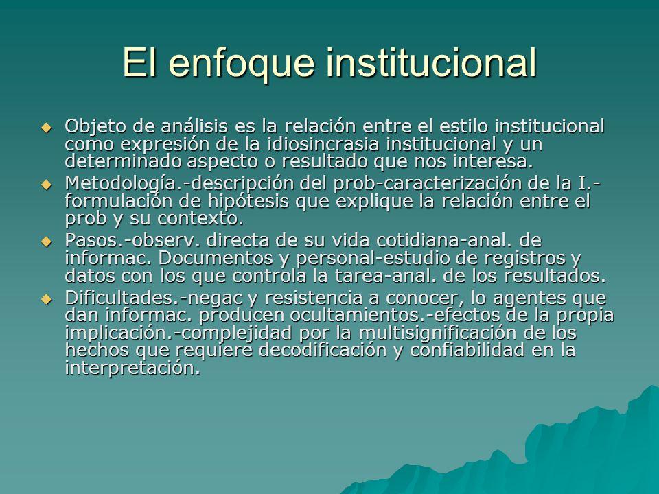 El enfoque institucional