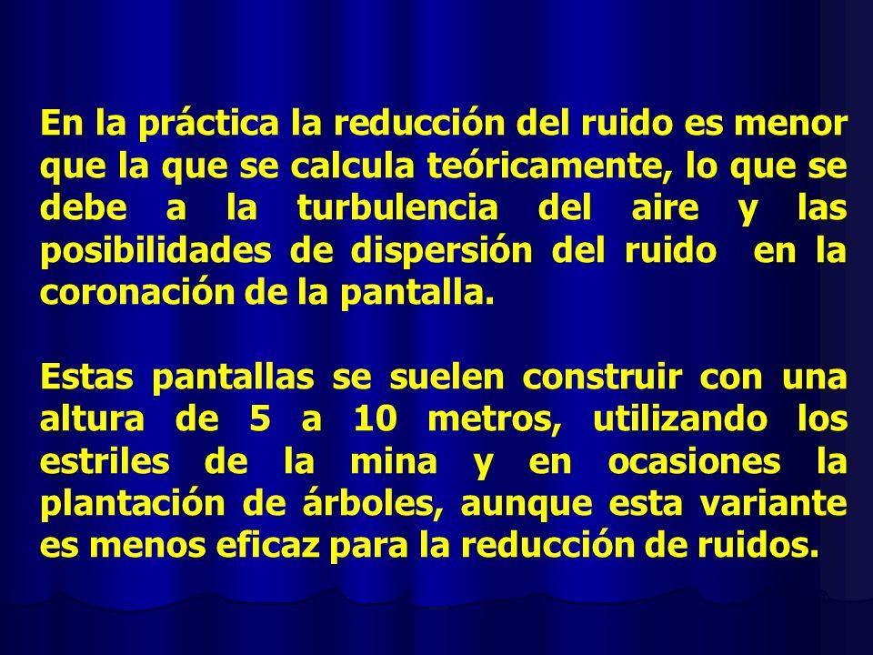 En la práctica la reducción del ruido es menor que la que se calcula teóricamente, lo que se debe a la turbulencia del aire y las posibilidades de dispersión del ruido en la coronación de la pantalla.