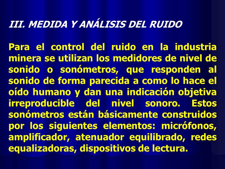 III. MEDIDA Y ANÁLISIS DEL RUIDO