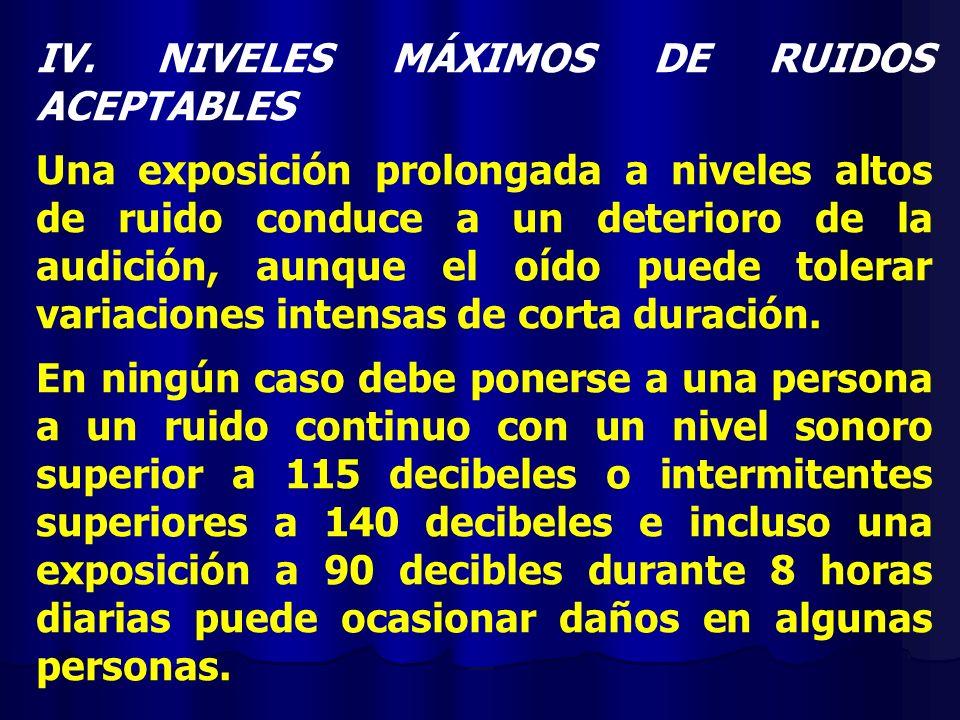 IV. NIVELES MÁXIMOS DE RUIDOS ACEPTABLES