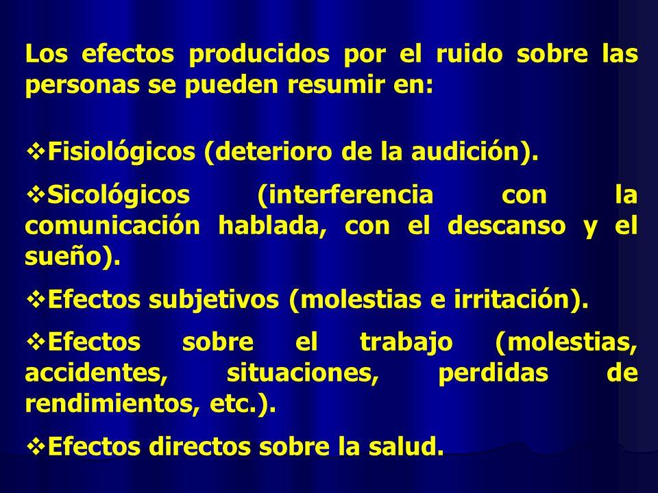 Los efectos producidos por el ruido sobre las personas se pueden resumir en:
